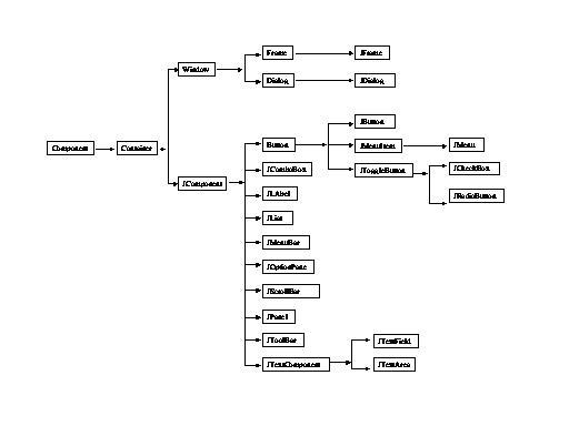 Java Tutorial for Beginners: GUI Examples